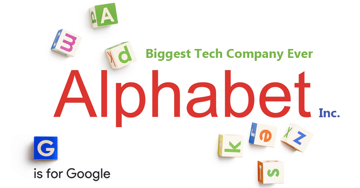 Image result for Alphabet INC